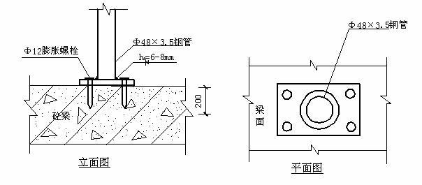 87膨胀螺栓固定立杆基础详图