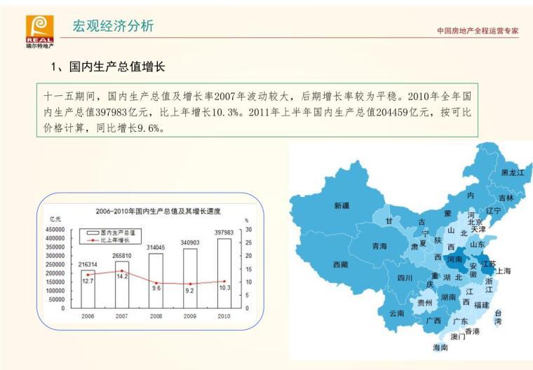 瑞尔特·重庆南川金佛山项目市场调研报告(PDF+131页)