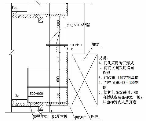 89 施工电梯楼层出入口侧立面示意图