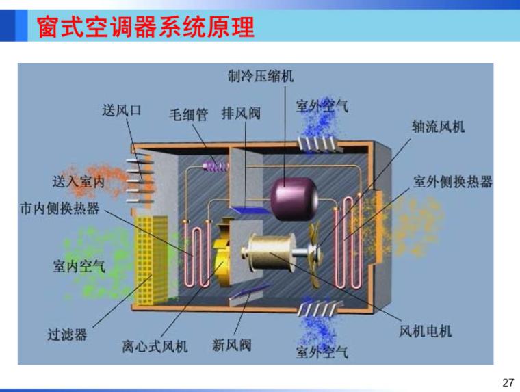 空气-水系统、冷剂式空调系统一(哈工大)