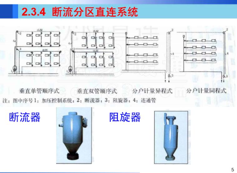 暖通空调工程-建筑供暖二(哈工大)
