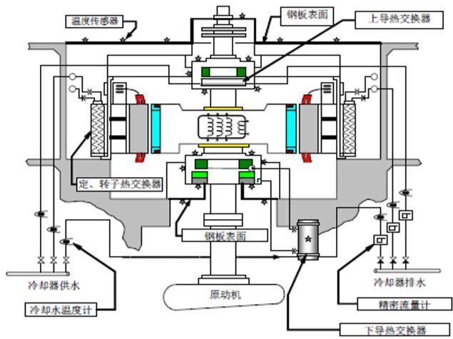 水利工程质量检测技术规程机械电气部分(内容丰富)