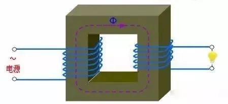 10kV(台变及箱变)配电变压器全面讲解,赶紧收藏!_10