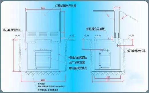 10kV(台变及箱变)配电变压器全面讲解,赶紧收藏!_23