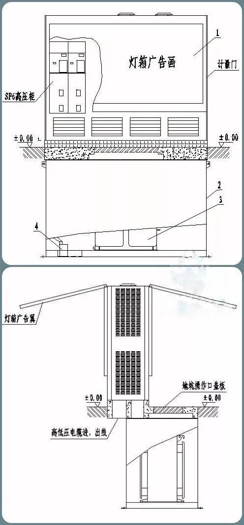10kV(台变及箱变)配电变压器全面讲解,赶紧收藏!_24