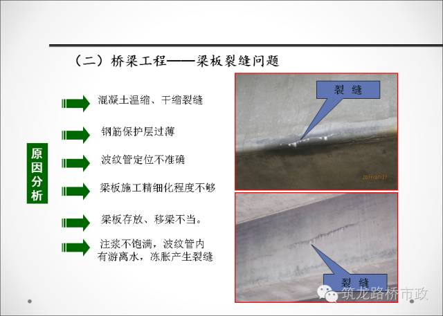 质监站总结的工程质量问题大全_8