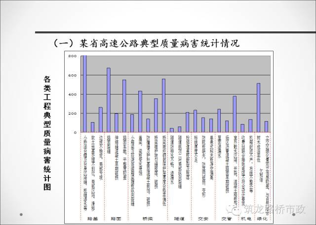 质监站总结的工程质量问题大全_36