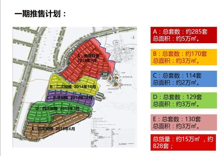 十堰市郧阳·祥源湾年度营销策略执行方案文本(PPT+239页)