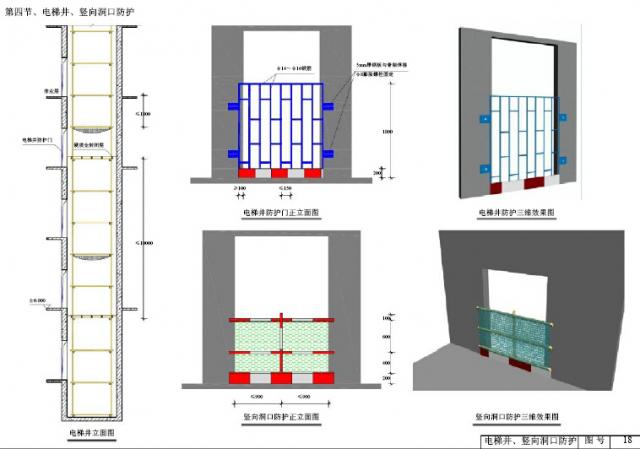 76电梯井防护