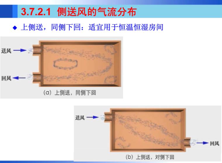 空调水系统、冷源(哈工大)