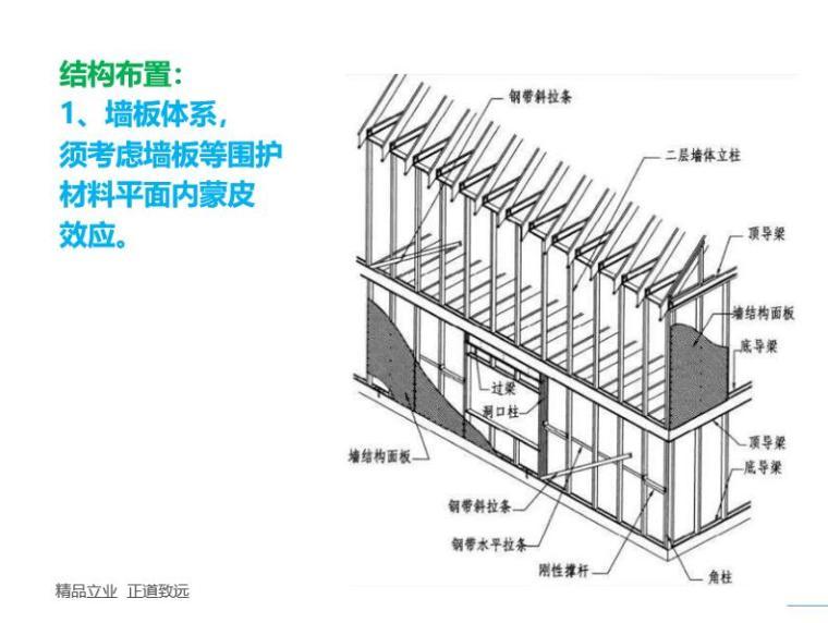 冷弯薄壁型钢房屋结构介绍(PPT,19页)