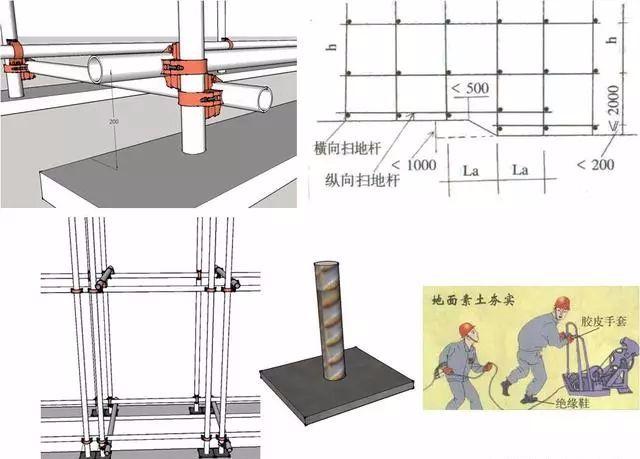 三维立体图解脚手架工程,通俗易懂!_4