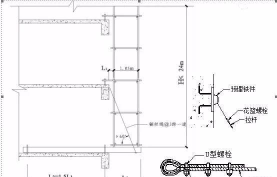 三维立体图解脚手架工程,通俗易懂!_20