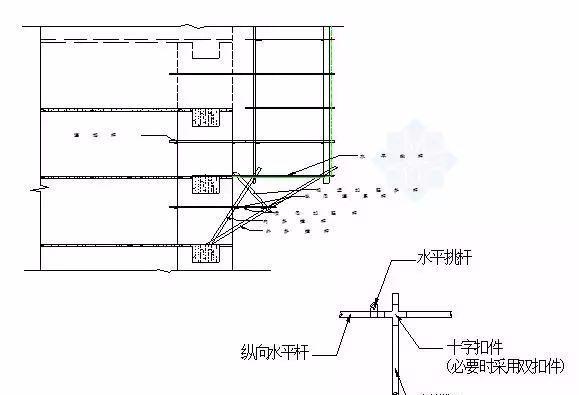 三维立体图解脚手架工程,通俗易懂!_28