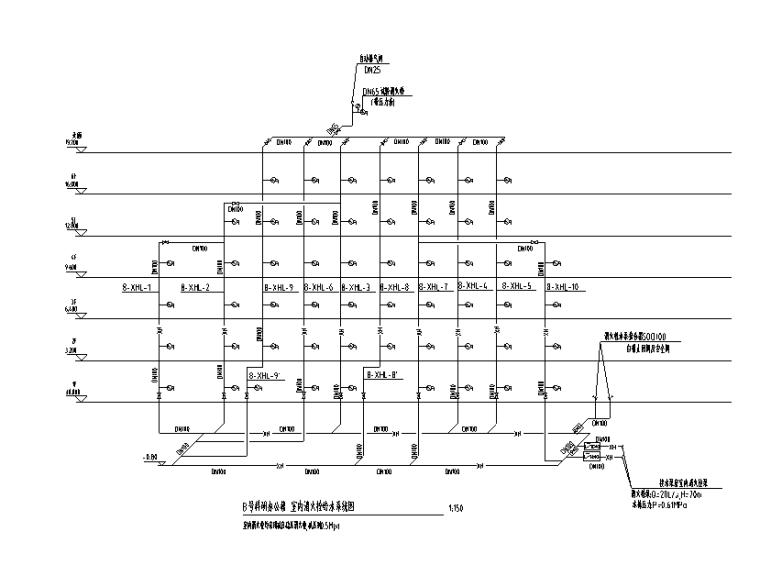 室内消火栓给水系统图