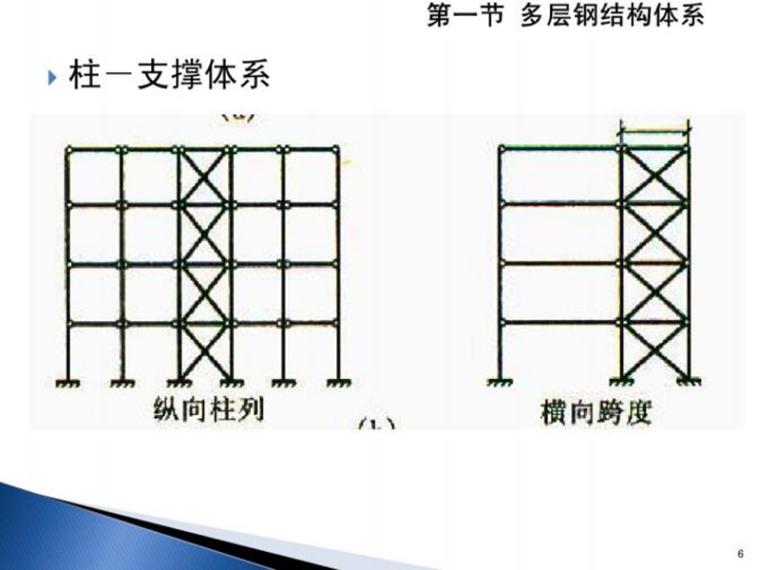 多层钢结构设计(PDF,共72页)