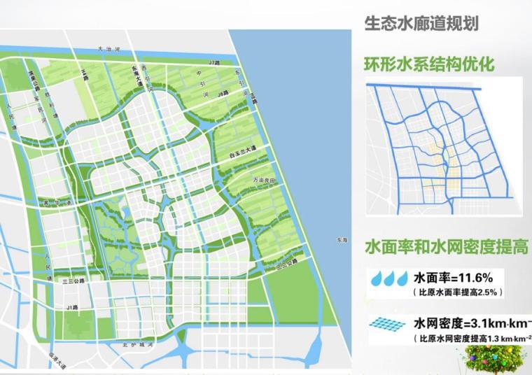 生态水廊道规划