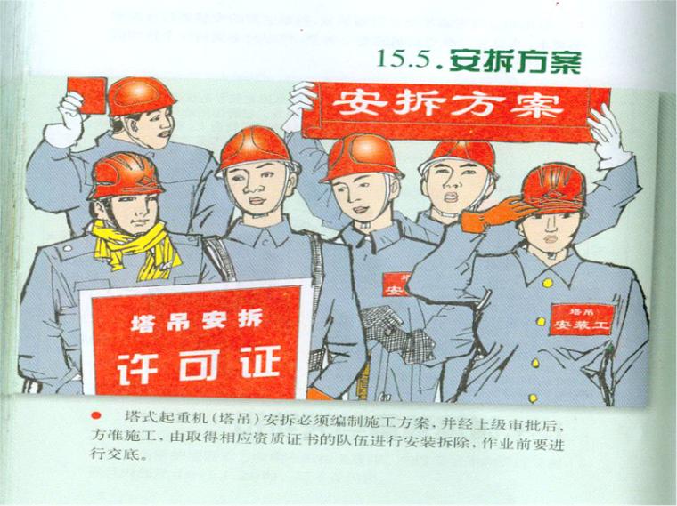 建筑施工安全文明工地塔吊起重吊装施工机具检查要点PPT(102页)