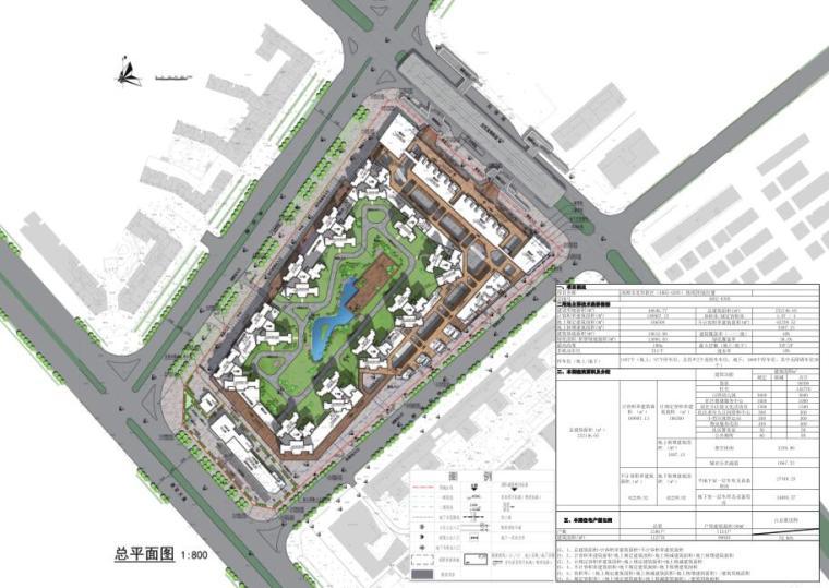 [广东]欧陆风格居住区建筑方案文本(PDF+127页)-总平面图