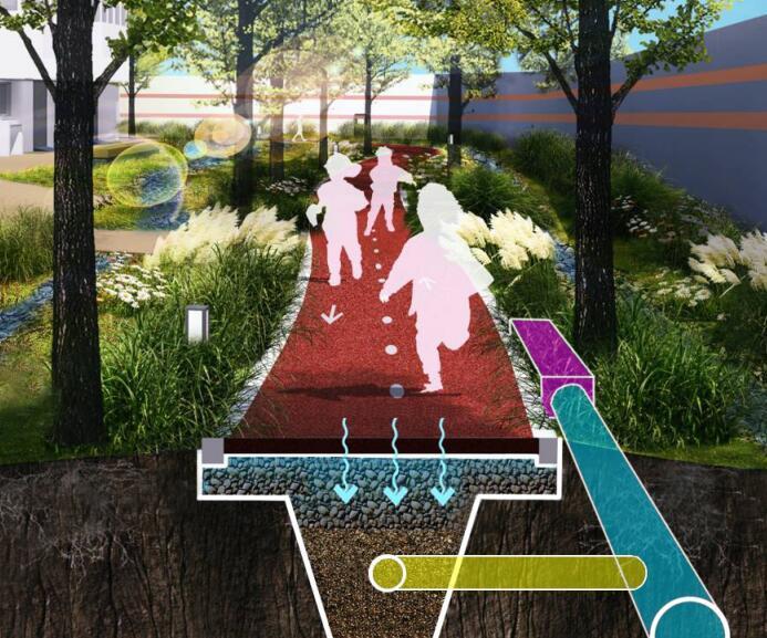 龙湖项目海绵城市专项设计方案(39页,图文丰富)