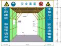 临边洞口安全防护安全质量标准化培训讲义PPT(36页,图文丰富)