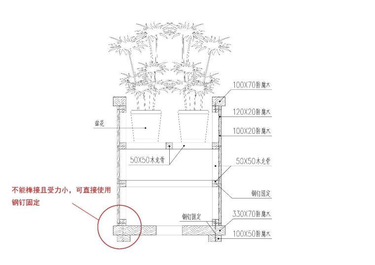 园林景观工艺大全第一讲!_9