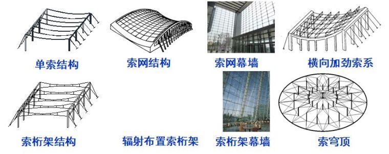 建筑索結構節點設計_2