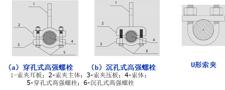 建筑索結構節點設計_33