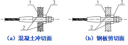 建筑索結構節點設計_32