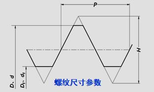 建筑索結構節點設計_29