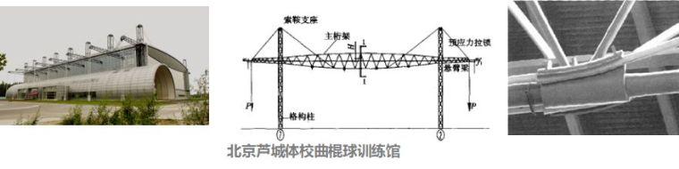 建筑索結構節點設計_65