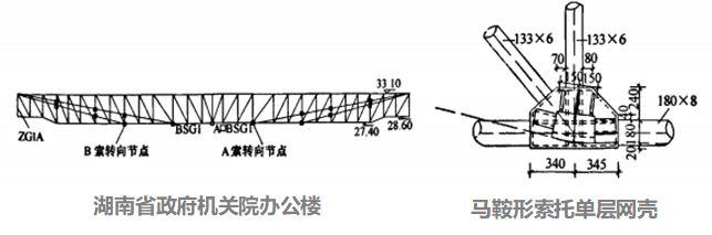 建筑索結構節點設計_66