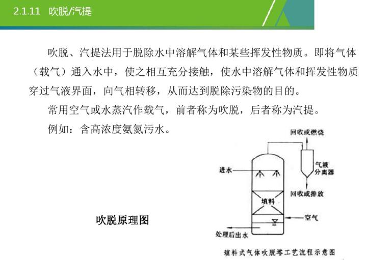 污水处理工艺归纳(101页详解)