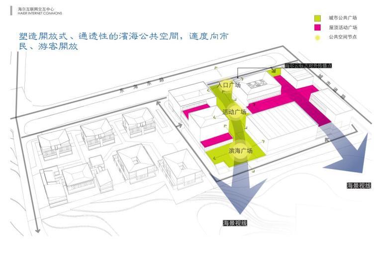 [山东]海尔研究中心企业办公楼建筑方案设计(现代风格|PDF+38页)-塑造开放式