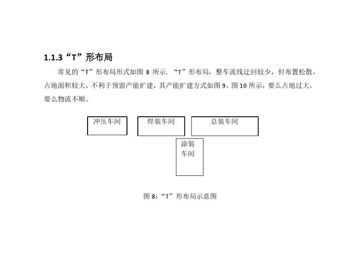 """汽车工厂总平面布置分析-""""T""""形布局"""
