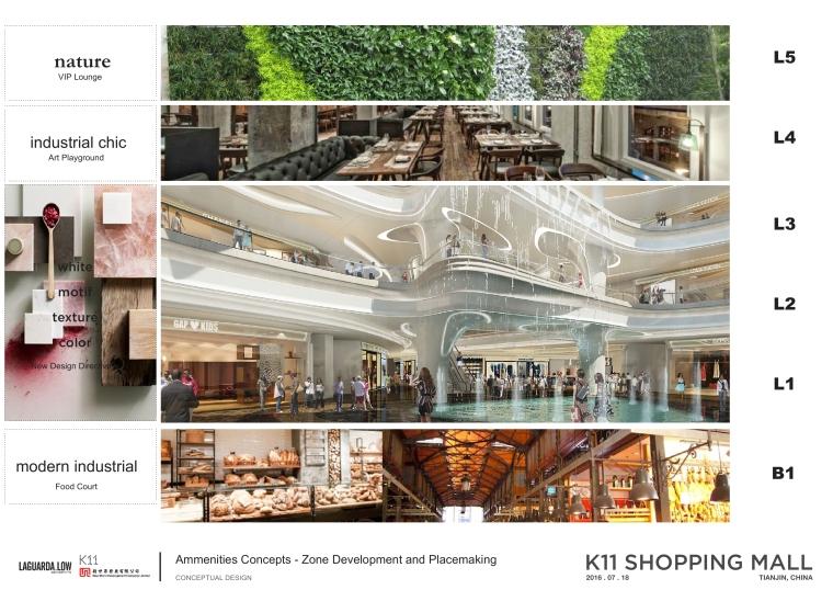 美国LLA-天津周大福K11购物艺术中心丨设计方案+效果图丨PPT+PDF+JPG-07