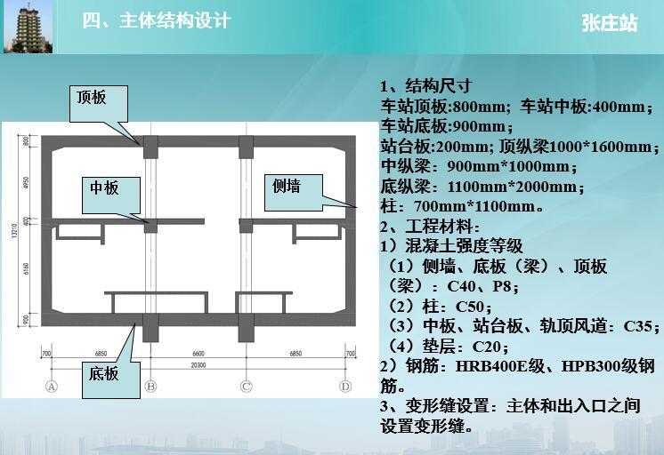 地铁站张庄站结构初步设计方案汇报