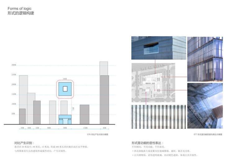 [广东]现代风格大厦建筑方案文本(PDF+46页)-形式的逻辑构建