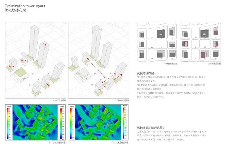 [广东]现代风格大厦建筑方案文本(PDF+46页)-优化塔楼布局