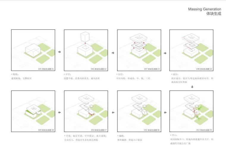 [广东]现代风格大厦建筑方案文本(PDF+46页)-体块生成