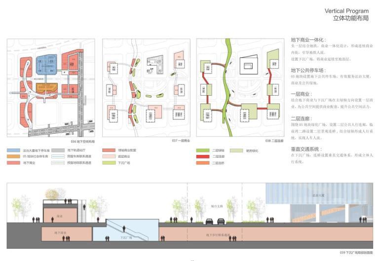 [广东]现代风格大厦建筑方案文本(PDF+46页)-立体功能布局