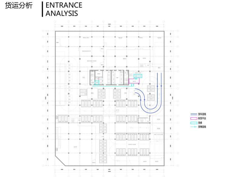 [陕西]西安竹园企业总部大楼建筑方案文本(现代风格|PDF+85页)-货运分析