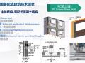装配式建筑技术与标准发展情况介绍