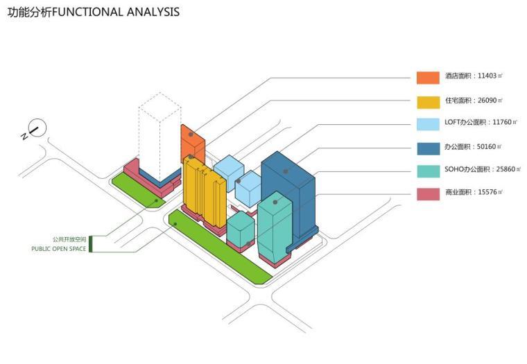 [广东]立润现代风格富达商业广场建筑方案文本设计(PDF+130页)-功能分析