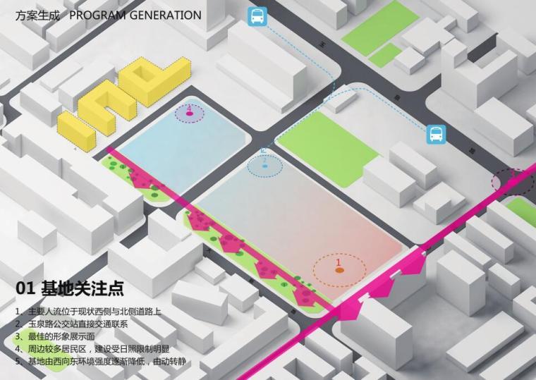 [广东]立润现代风格富达商业广场建筑方案文本设计(PDF+130页)-方案生成