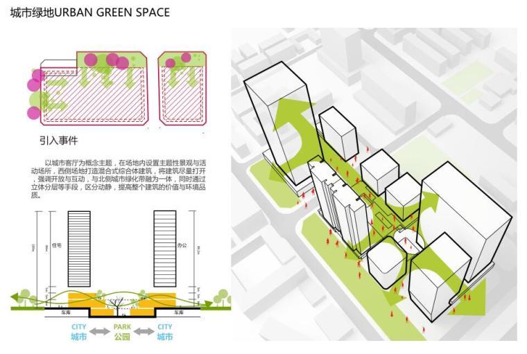 [广东]立润现代风格富达商业广场建筑方案文本设计(PDF+130页)-城市知名地产