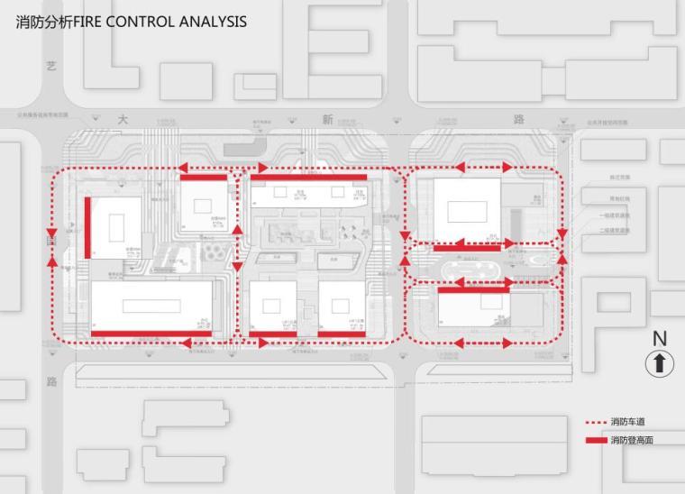 [广东]立润现代风格富达商业广场建筑方案文本设计(PDF+130页)-消防分析