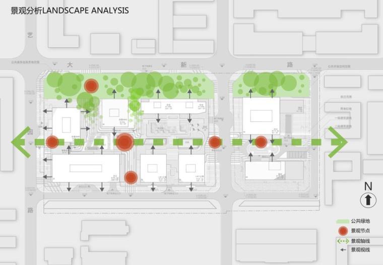 [广东]立润现代风格富达商业广场建筑方案文本设计(PDF+130页)-景观分析