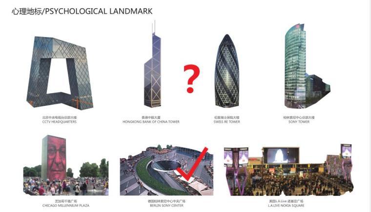 [广东]立润现代风格富达商业广场建筑方案文本设计(PDF+130页)-心理地标