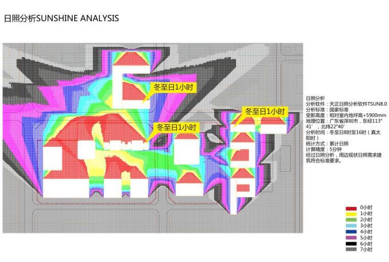 [广东]立润现代风格富达商业广场建筑方案文本设计(PDF+130页)-日照分析
